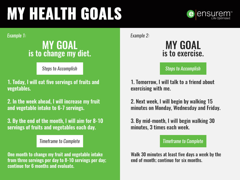 example of heart health goals chart