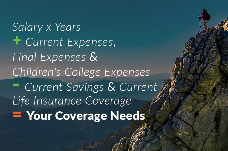 how to calculate term life coverage